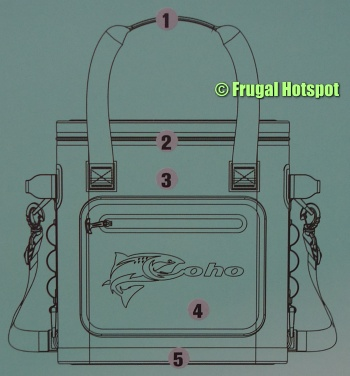 Coho 24-Can Soft Sided Cooler details 1 | Costco