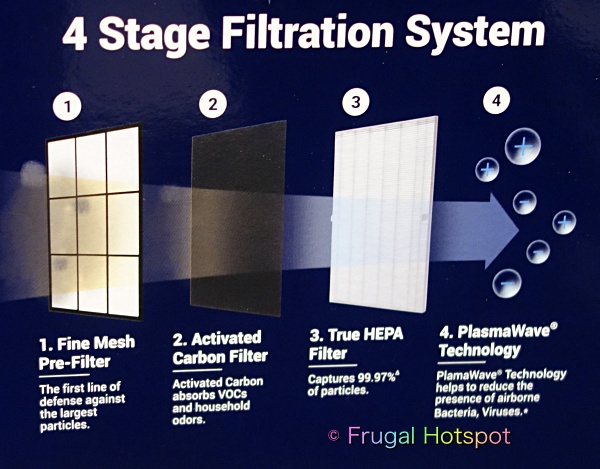 Winix Air Filter 4 Stage Filtration System | Costco